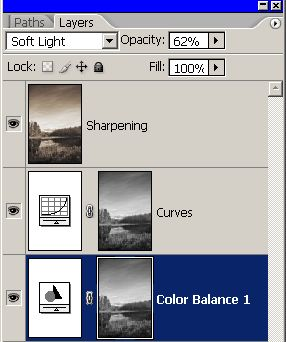 Photoshop | Layers