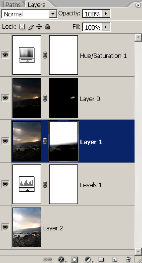 Photoshop | Layers Tab