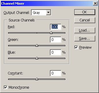 Photoshop | Channel Mixer